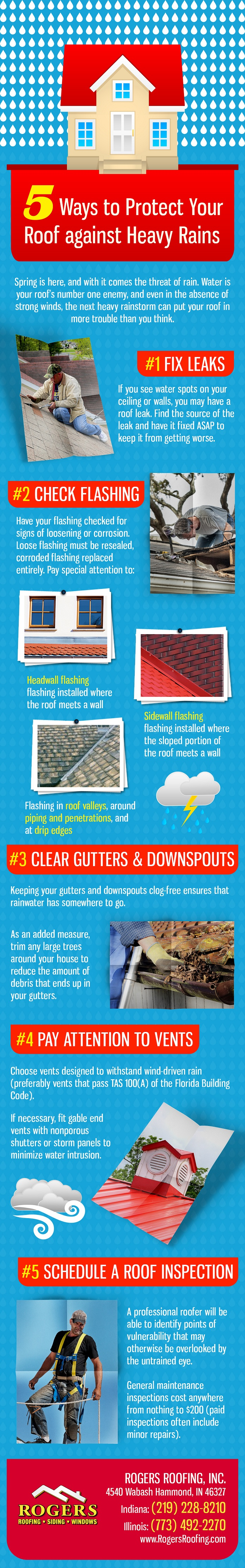 5 Ways to Protect Your Roof against Heavy Rains